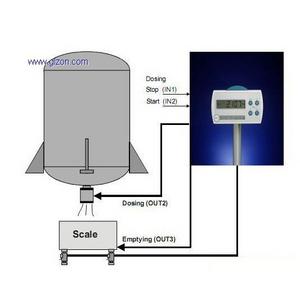 称重模块用于:料罐、反应釜等 SCS-010